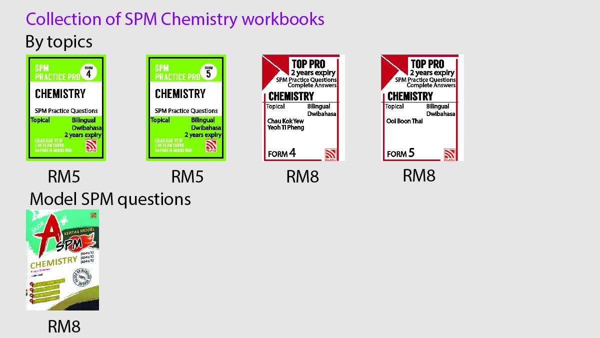 Collection of Chemistry workbooks