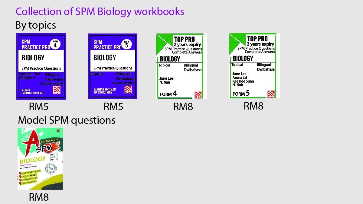 Collection of Biology workbooks